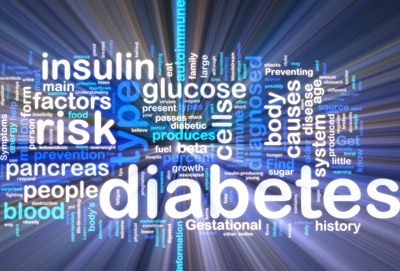 Diabetes Wordcloud Glowing